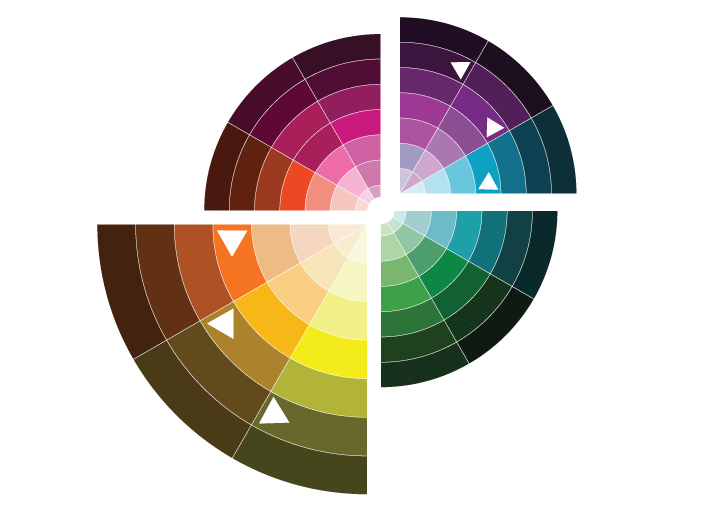 Color-hue-and-shades-interact in the chromatic circle