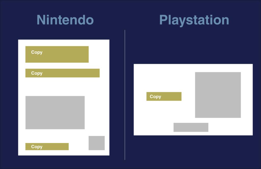 Copywriting layout